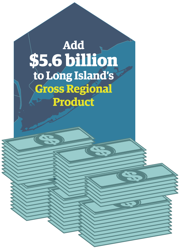 Add $5.6 Billion to Long Island's Gross Regional Product