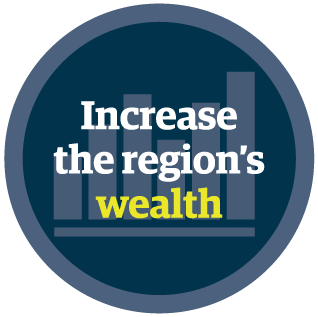 Increase Region's Wealth