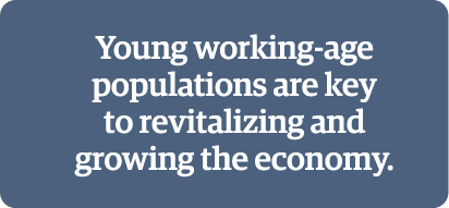 Young working-age populations are key to revitalizing and growing the economy